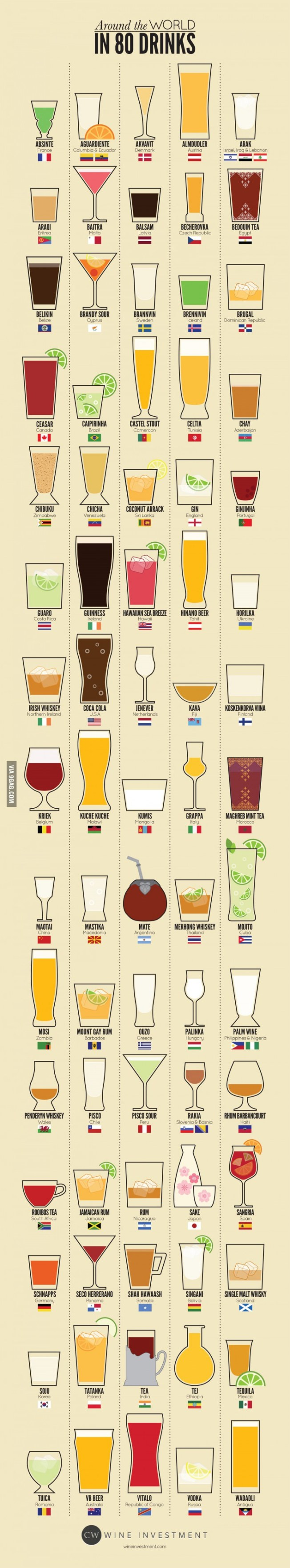 around_the_world_in_80_drinks