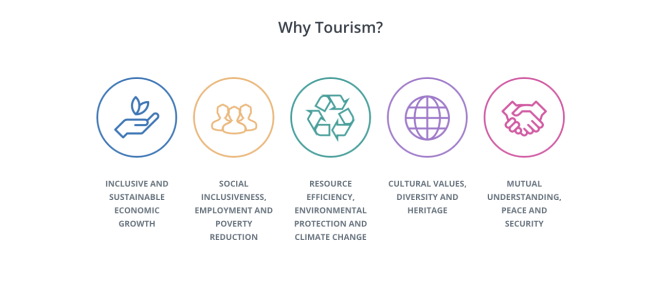 il contributo del turismo
